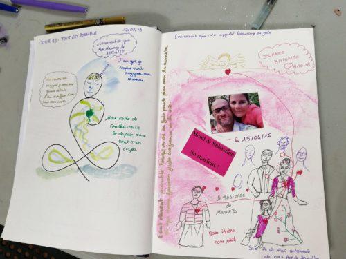 défi des 100 jours jour 11 Tout est possible journal créatif maud art-thérapeute