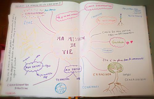 journal créatif maud art -thérapeute défi des 100 jours sa mission de vie